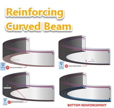 Revit Tricks : การเสริมเหล็กคานโค้ง (Reinforcing Curved Beam)